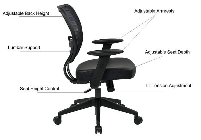 What is ergonomic chair